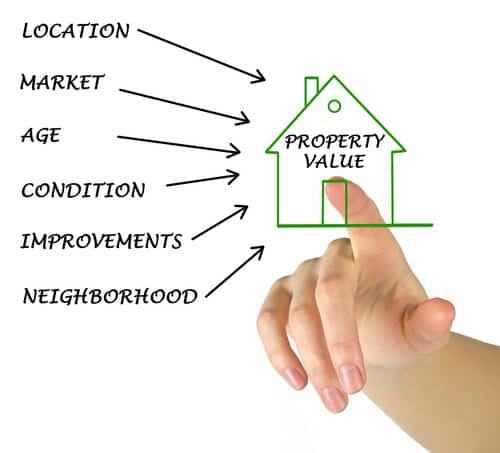 רשימת גורמים המשפיעים על מחשבון שווי דירה יד 2